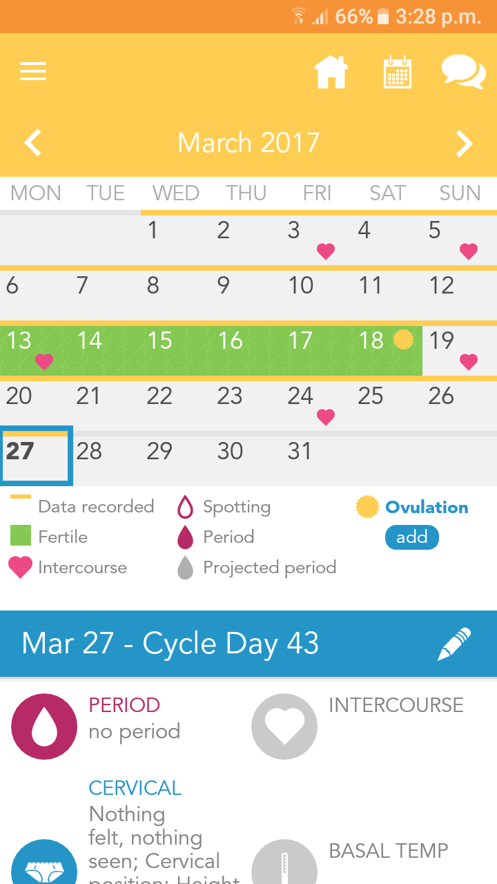 Has anyone got preg 5 days before ovulation? X | Netmums