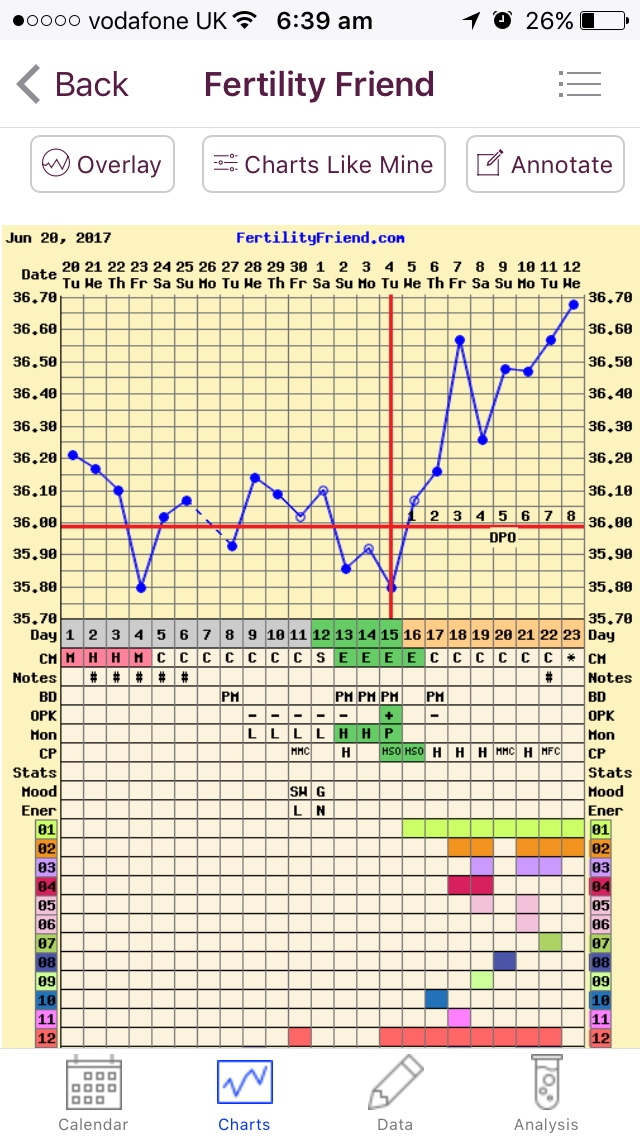 8dpo is this implantation bleed?!! | Netmums