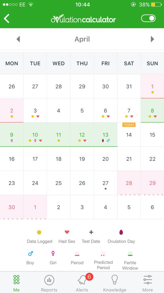 Thank for sex can days before pregnant had 3 ovulation i be also